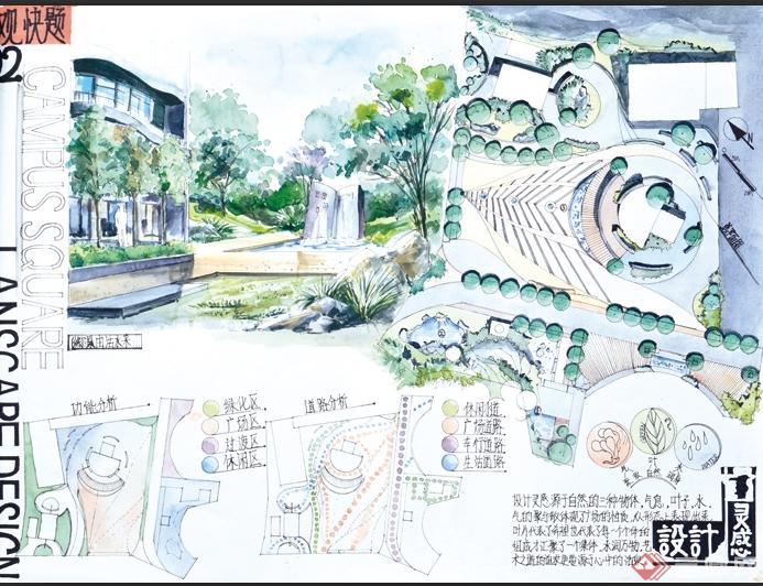 园林景观快题设计图片展示