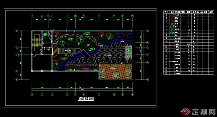 某别墅屋顶花园景观设计平面图