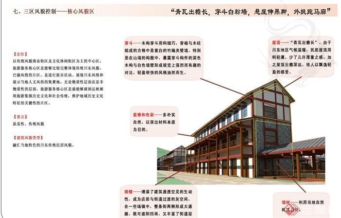 现代某地厢坝城市旅游景观规划设计ppt方案[原创]