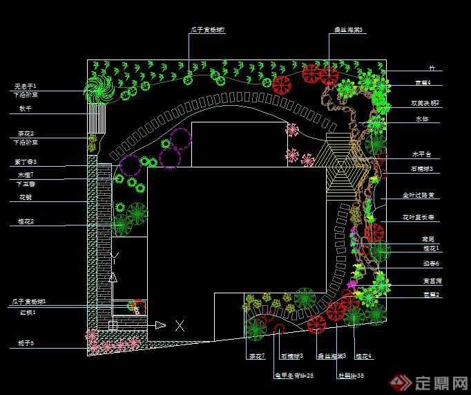 某别墅庭院景观绿化平面图