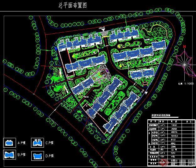 住宅小区整体规划设计总平面图,包括规划总平面、经济技术指标、建筑户型,图纸内容完整细致,具有一定参考价值。