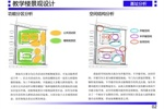 02功能分区、空间结构分析