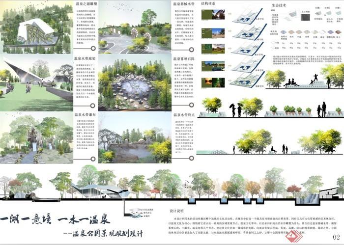 某综合性公园景观规划设计展板方案