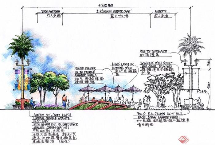 区中央绿化景观手绘方案图图片