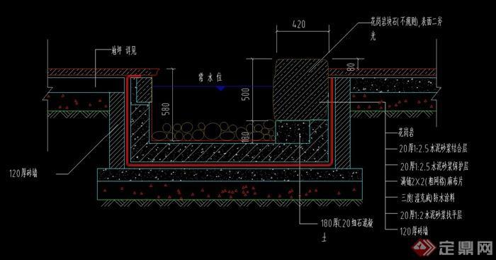 某水池景观设计CAD施工图