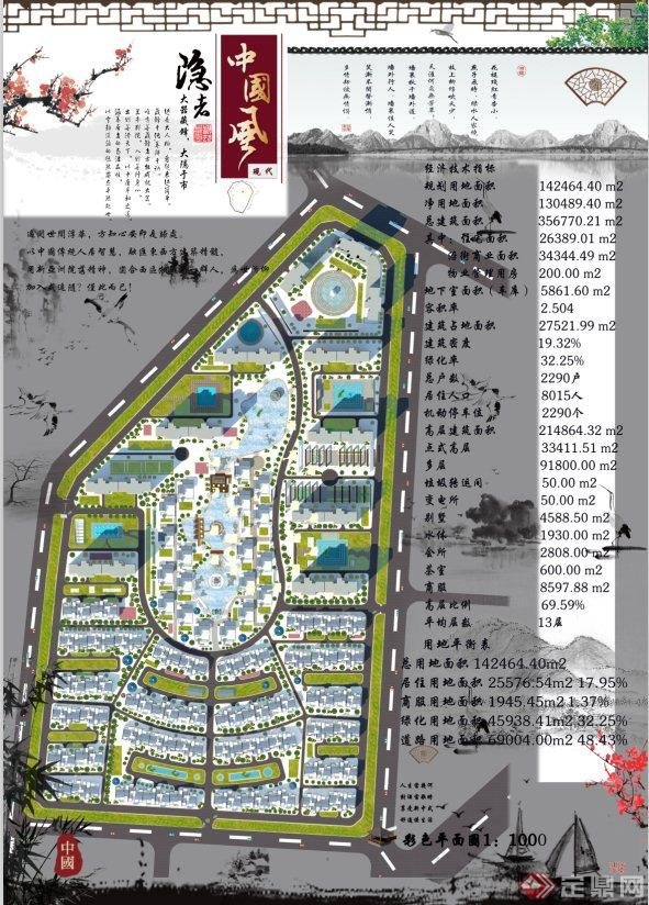 哈尔滨中某式小区规划设计展板方案