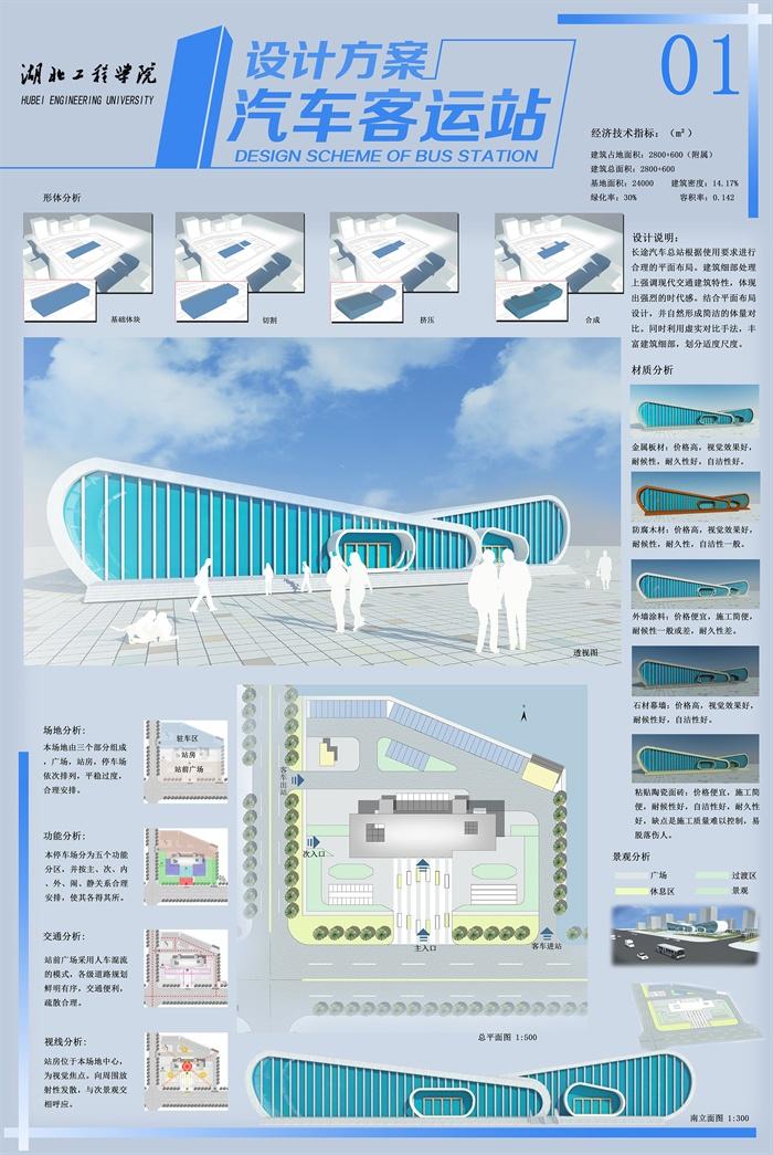 现代某长途汽车客运站建筑设计展板jpg