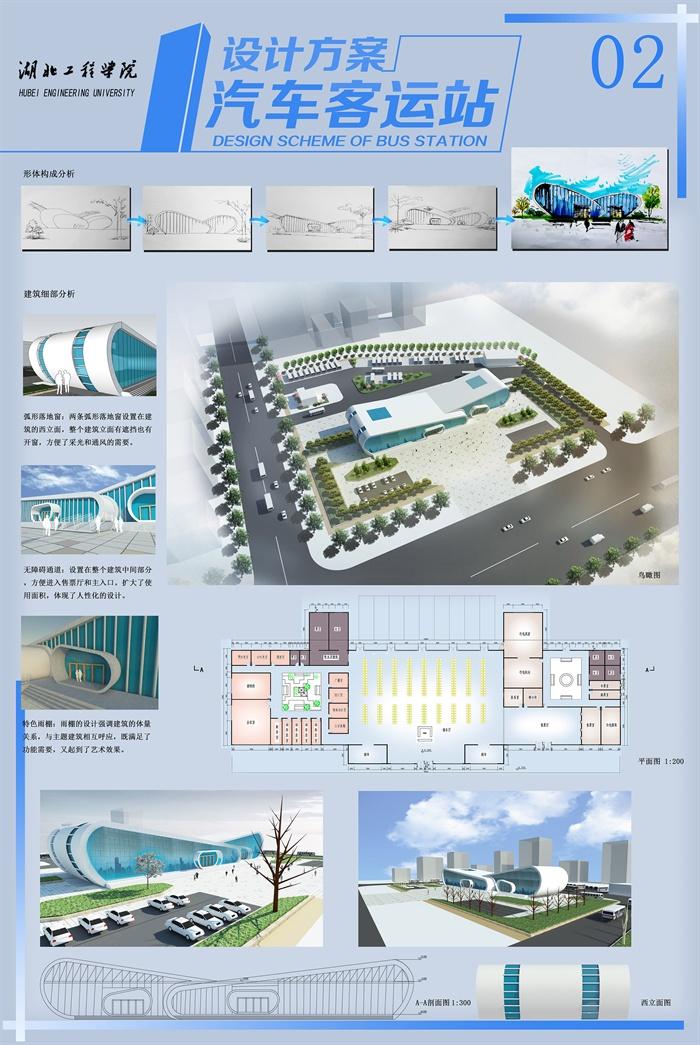 现代某长途汽车客运站建筑设计展板jpg 方案图[原创]