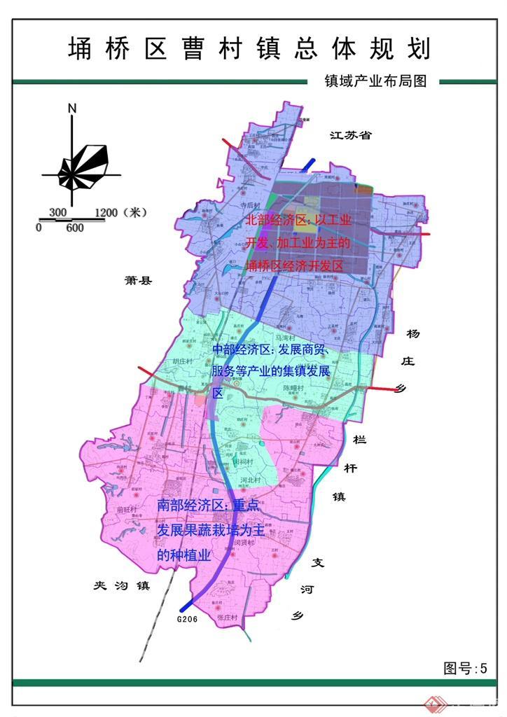 镇域村镇体系规划图 镇域村镇空间结构图