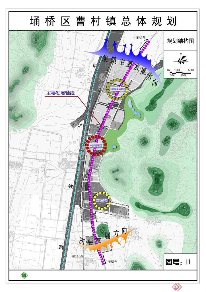 11曹村镇分析--结构分析