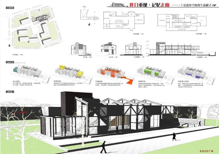 工业建筑设计方法及观念的变迁