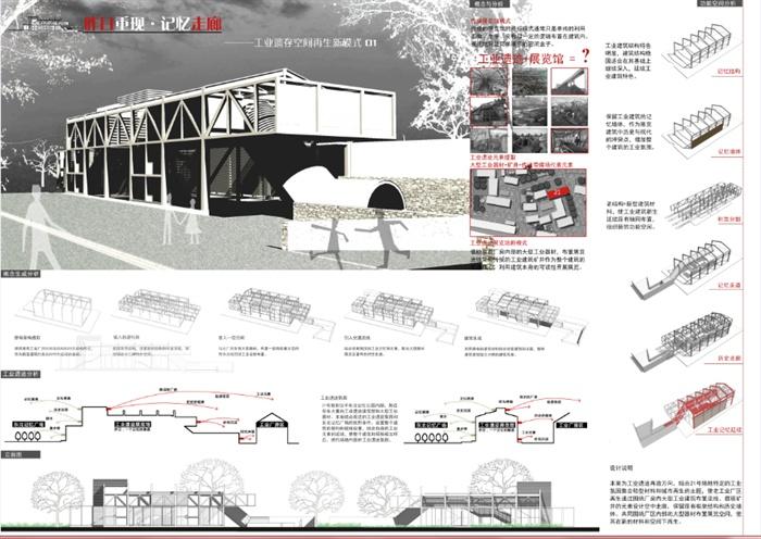 工业遗迹厂房建筑改造设计展板,cad和su模型