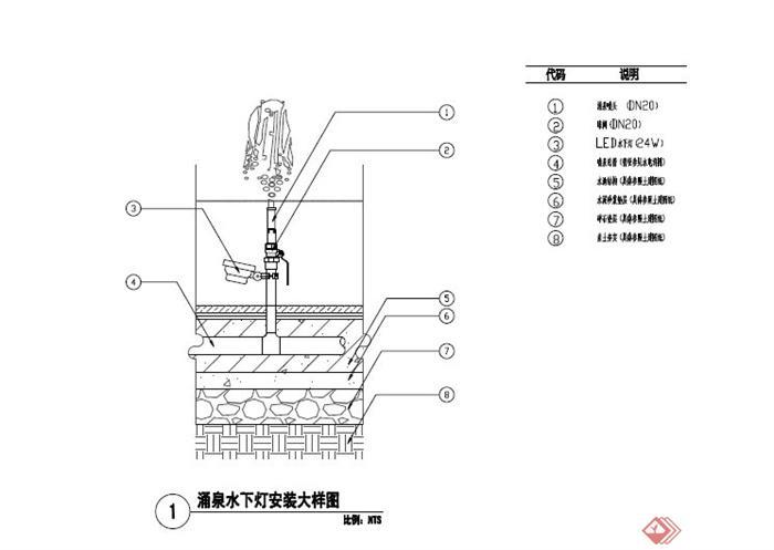 广场照明电路施工图pdf版