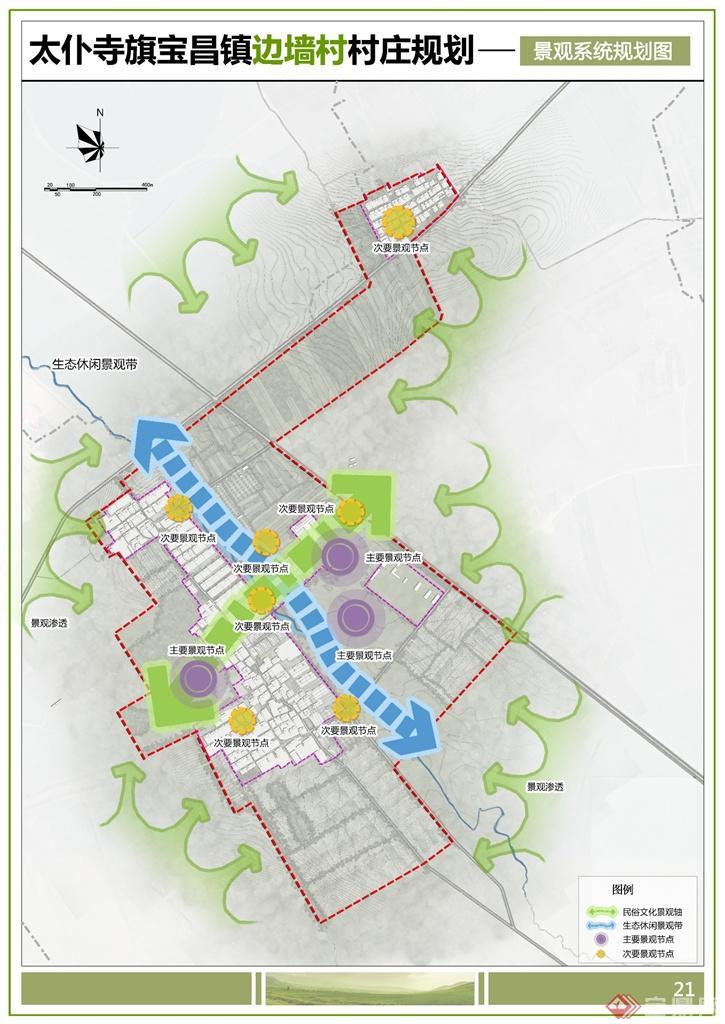 21景观系统规划图