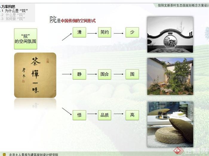 某茶叶生态园概念方案设计ppt文本