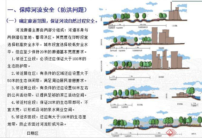昆明盘龙江生态环境综合整治方案
