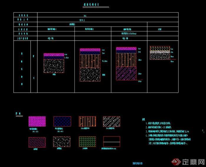 ... CAD详图图[原创][The pavement structure design CAD detailing map