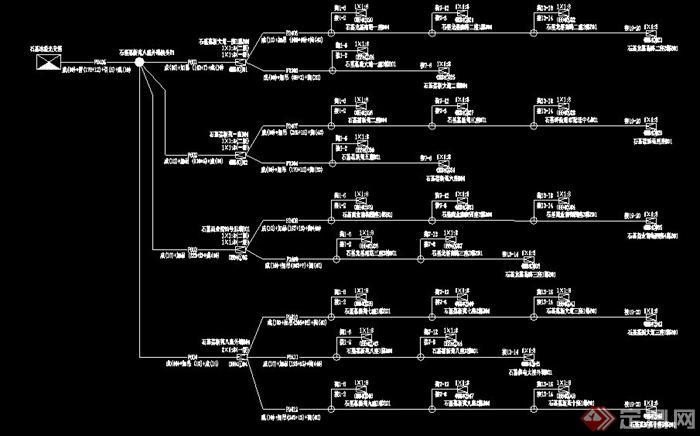 光纤线路图