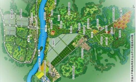 生态乡村旅游规划方案