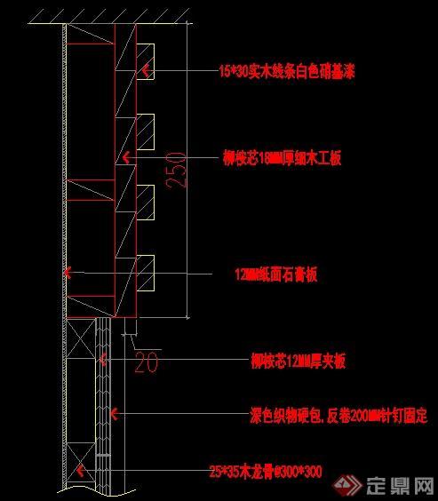 木龙骨硬包、软包墙面大样图(1)