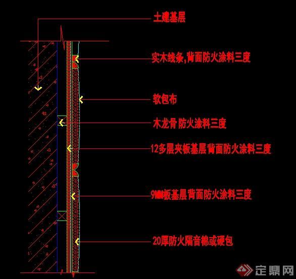 木龙骨硬包、软包墙面大样图(2)