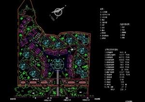某小区建筑景观规划设计方案图