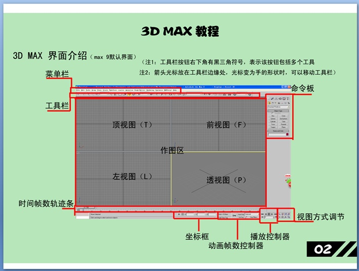 3Dmax基礎演示文稿PPT文本(3)