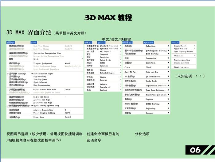 3Dmax基礎演示文稿PPT文本(4)