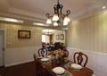 餐厅,灯饰,餐桌椅,餐具