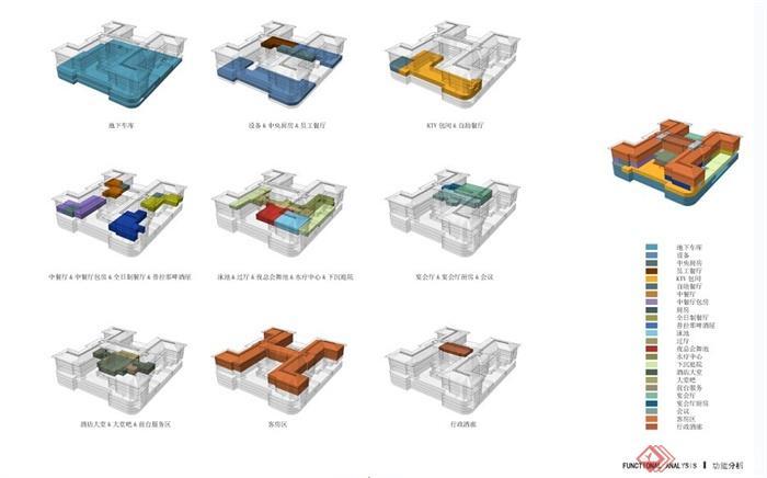 新中式风格五星级酒店建筑设计方案文本(5)