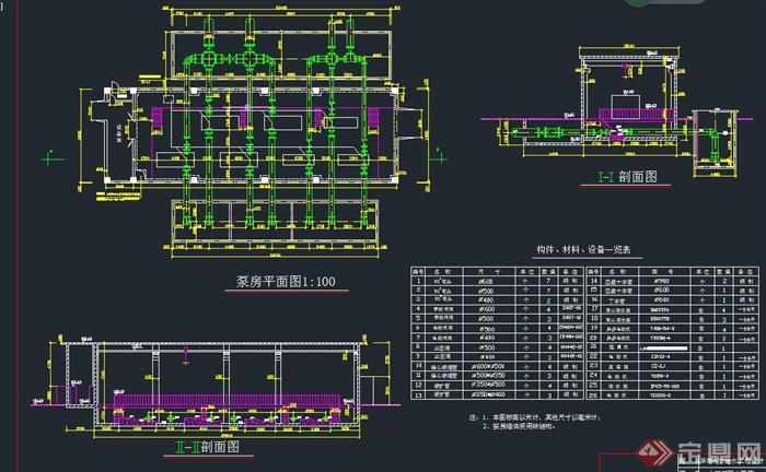 某市給水工程設計CAD圖(2)