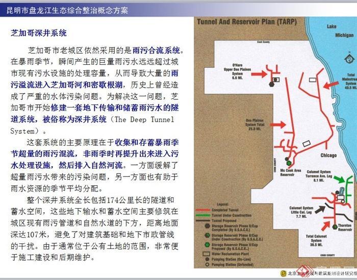 昆明市盘龙江生态综合整治概念方案(3)