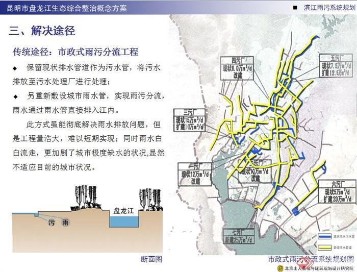 昆明市盘龙江生态综合整治概念方案(4)