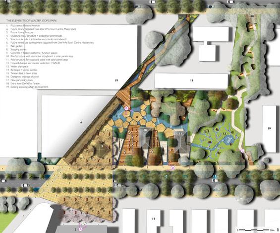 公园景观,公园规划,植物
