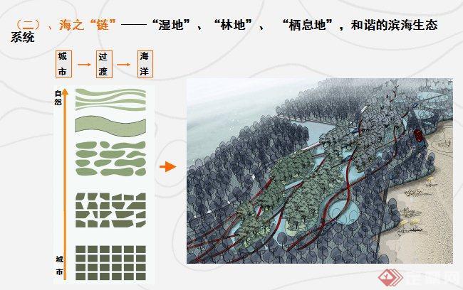 现代风格滨水城市景观方案设计(5)