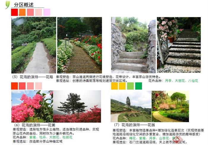 某生态旅游区景观概念规划方案(2)