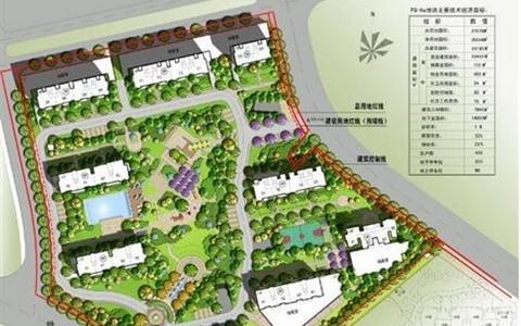 商业居住区规划方案